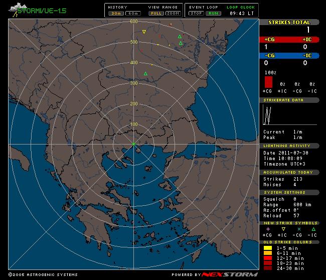 http://www.meteokav.gr/weather/stormvue1.png